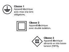 Classe 1 eclairage