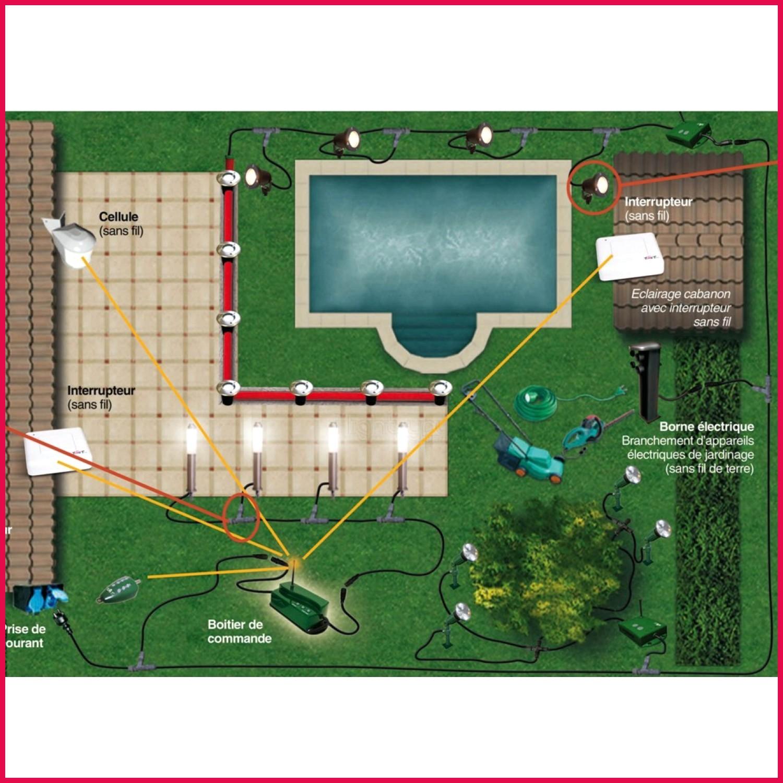 eclairage exterieur jardin id e de luminaire et lampe maison. Black Bedroom Furniture Sets. Home Design Ideas