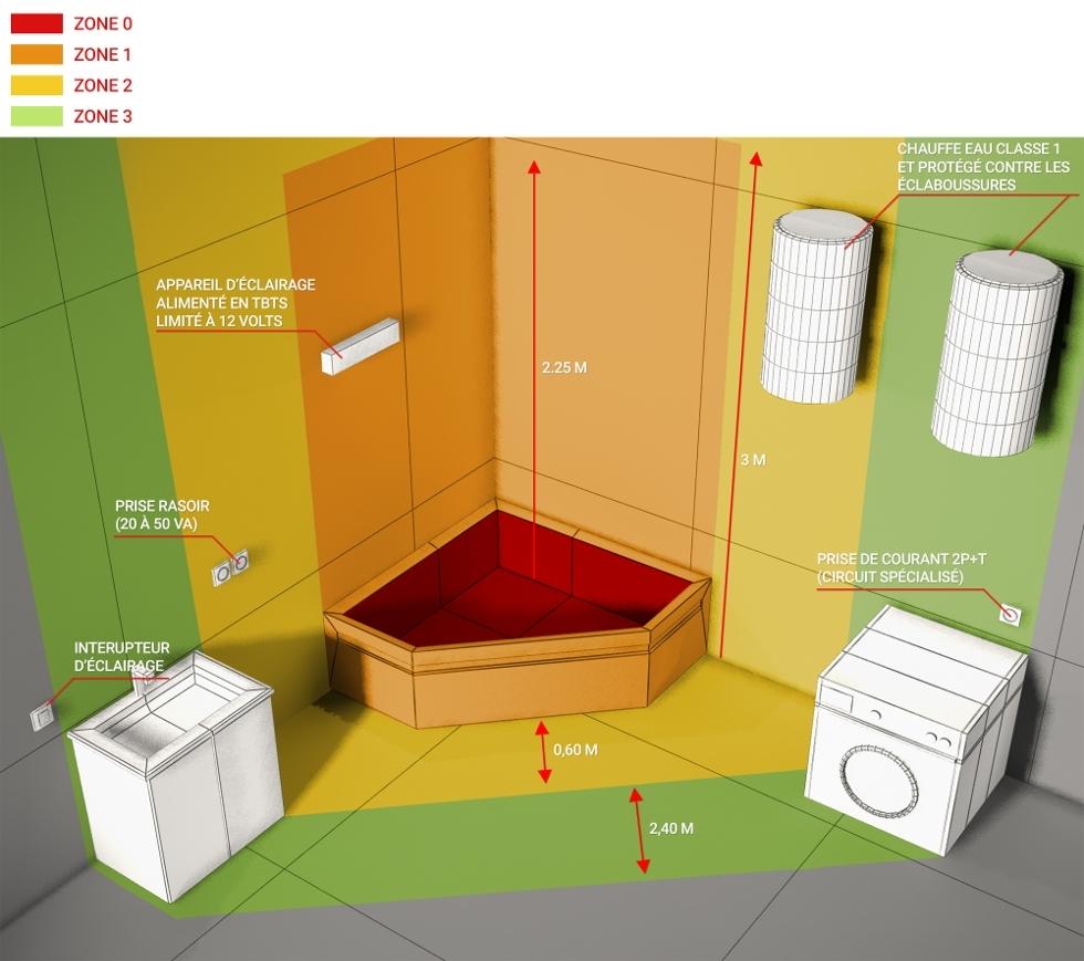 classe 1 eclairage id e de luminaire et lampe maison. Black Bedroom Furniture Sets. Home Design Ideas
