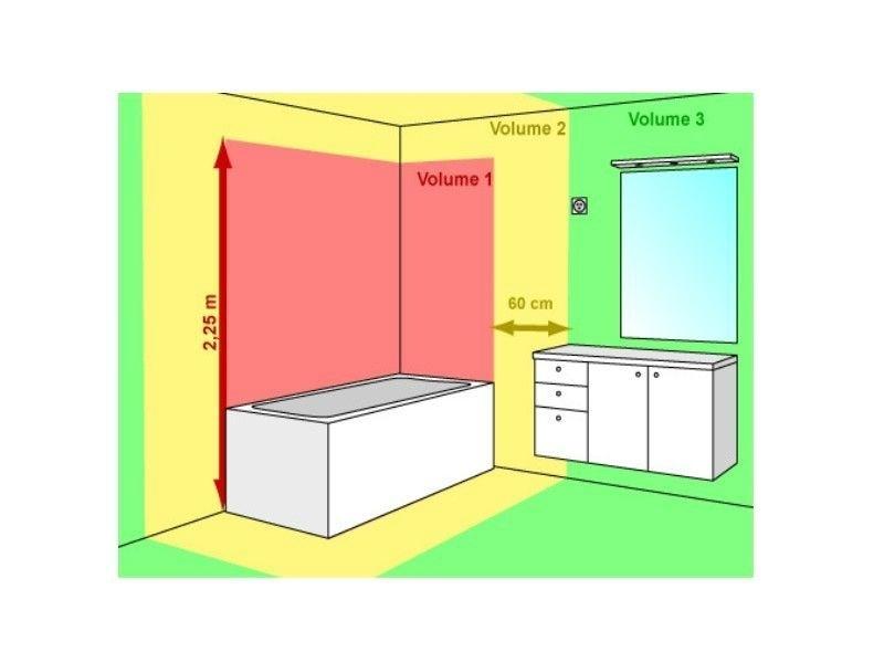 Eclairage Zone 2 Salle Bain Idee De Luminaire Et Lampe Maison