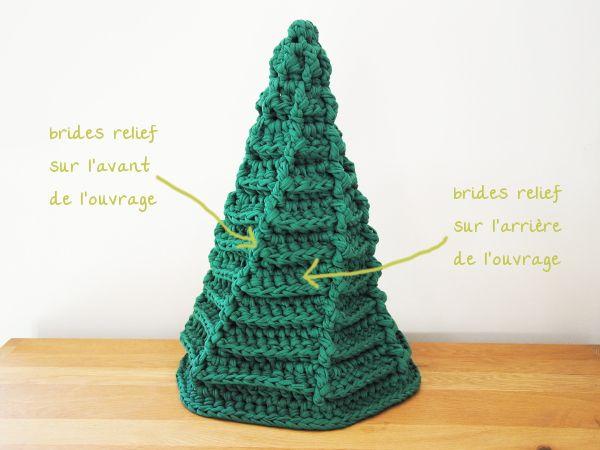 Modele decoration sapin noel crochet