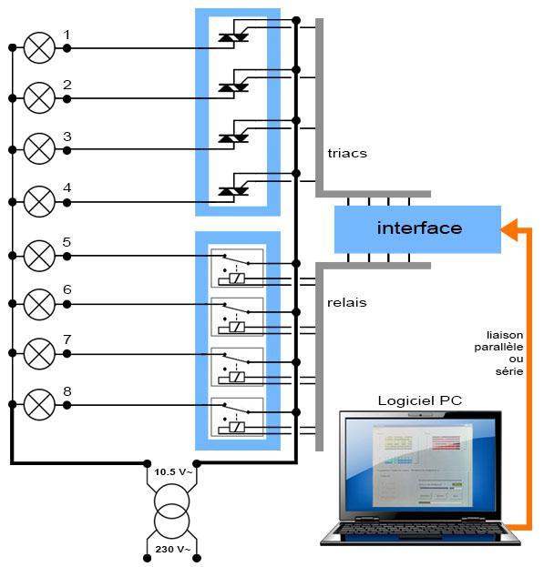 Schema electrique guirlande de noel