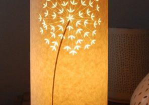 Et Luminaire Applique Murale Weldom Lampe Idée De Maison 0y8nwvOmN