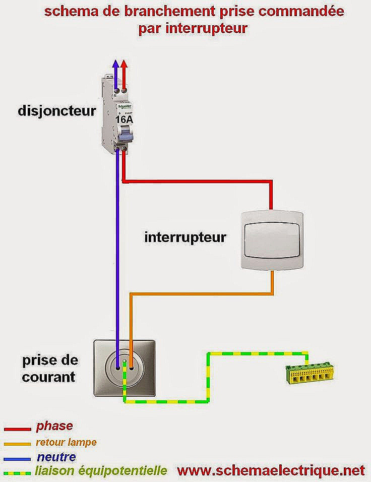 Installer interrupteur sur applique murale